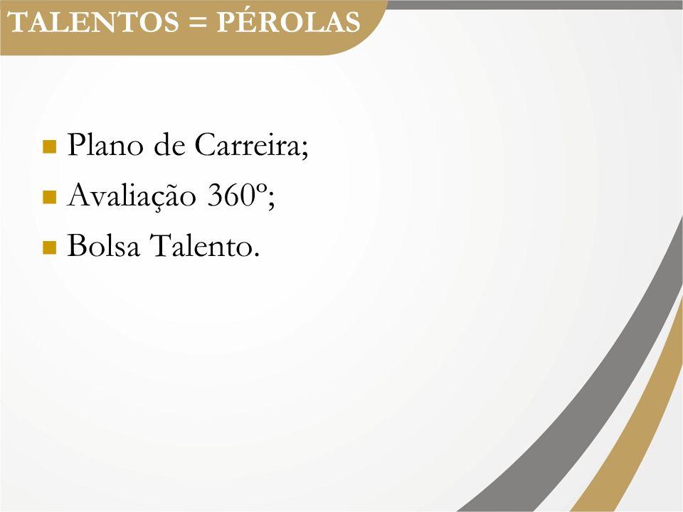 TALENTOS = PÉROLAS Plano de Carreira; Avaliação 360º; Bolsa Talento.