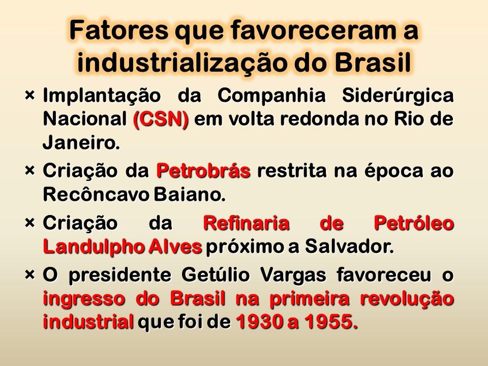 Fatores que favoreceram a industrialização do Brasil