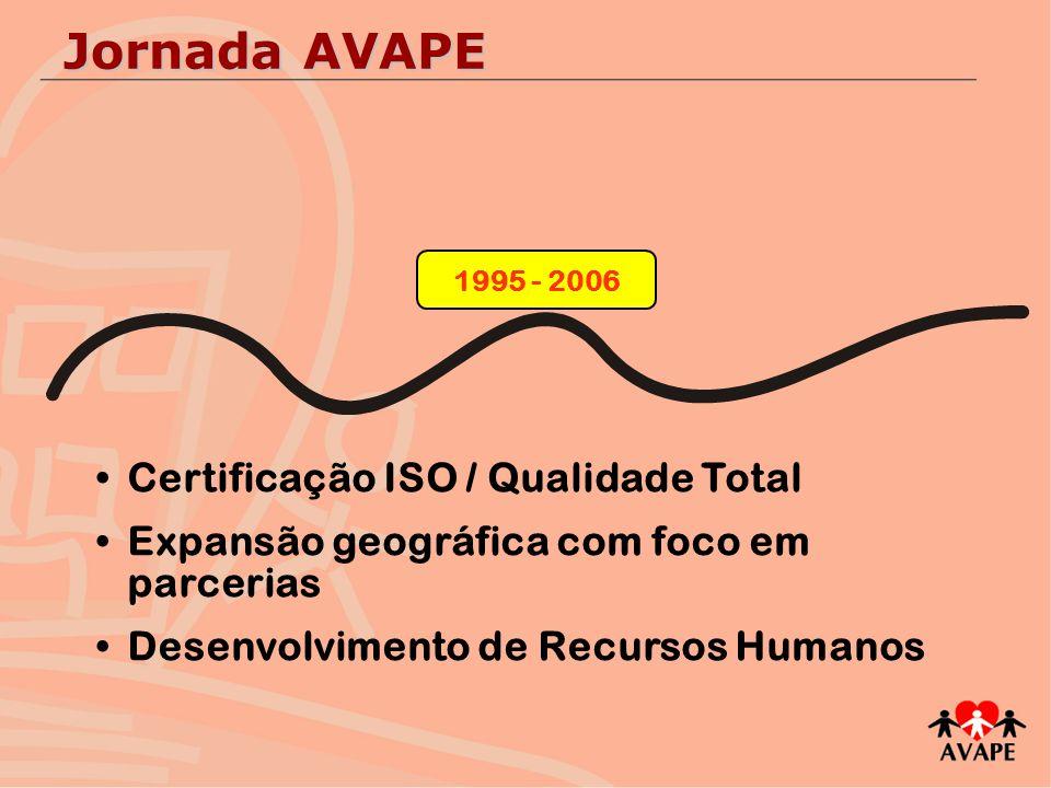 Jornada AVAPE Certificação ISO / Qualidade Total
