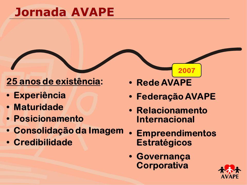Jornada AVAPE 25 anos de existência: Rede AVAPE Experiência