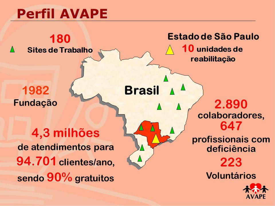 Estado de São Paulo 10 unidades de reabilitação