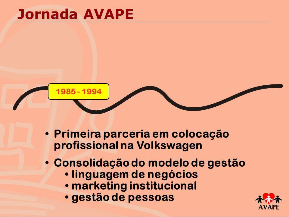 Jornada AVAPE 1985 - 1994. Primeira parceria em colocação profissional na Volkswagen. Consolidação do modelo de gestão.