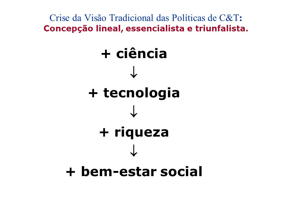 + ciência  + tecnologia + riqueza + bem-estar social