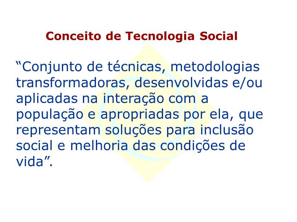 Conceito de Tecnologia Social