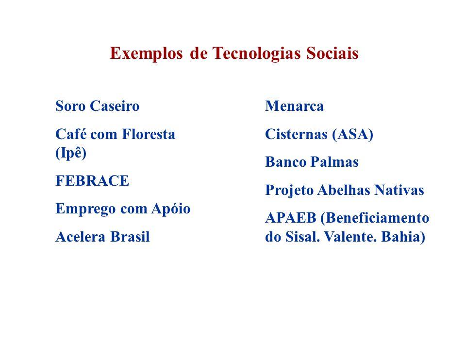 Exemplos de Tecnologias Sociais