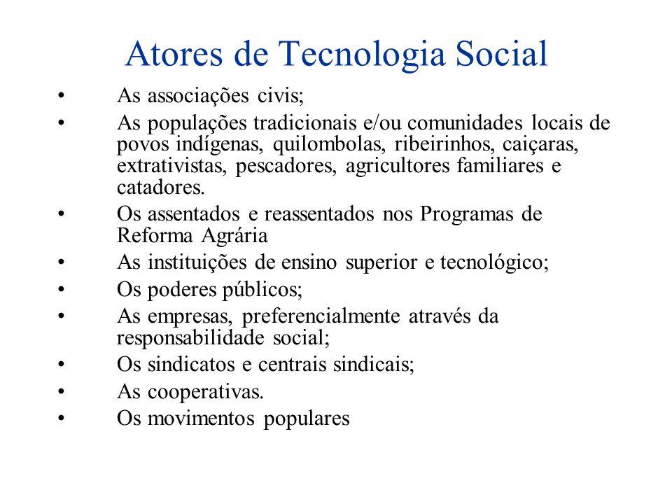 Atores de Tecnologia Social