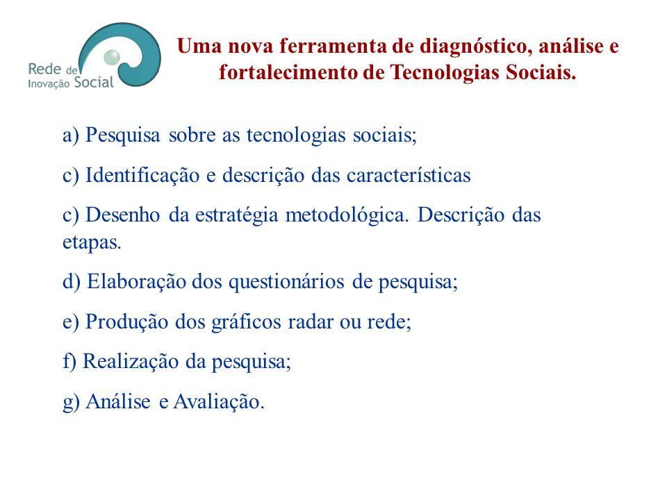 Uma nova ferramenta de diagnóstico, análise e fortalecimento de Tecnologias Sociais.