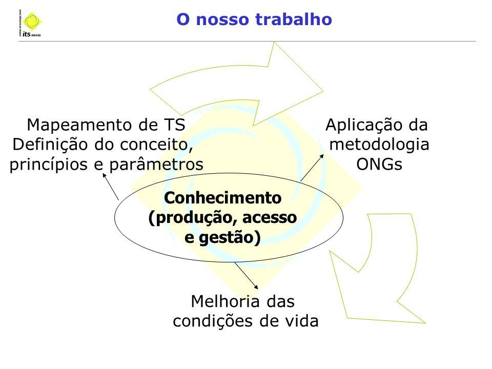 Conhecimento (produção, acesso e gestão)
