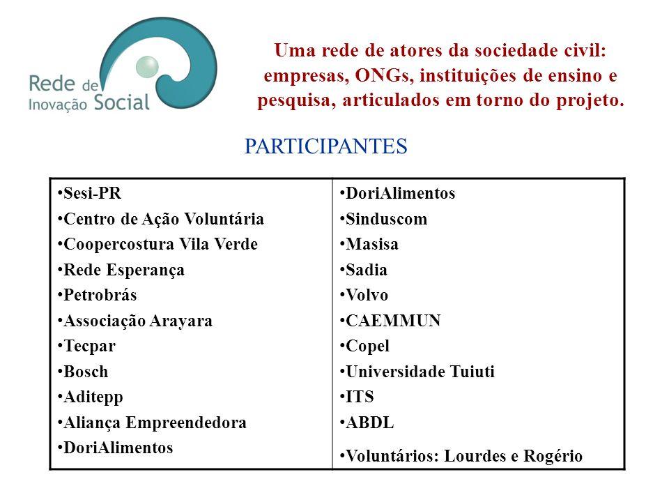 Uma rede de atores da sociedade civil: empresas, ONGs, instituições de ensino e pesquisa, articulados em torno do projeto.