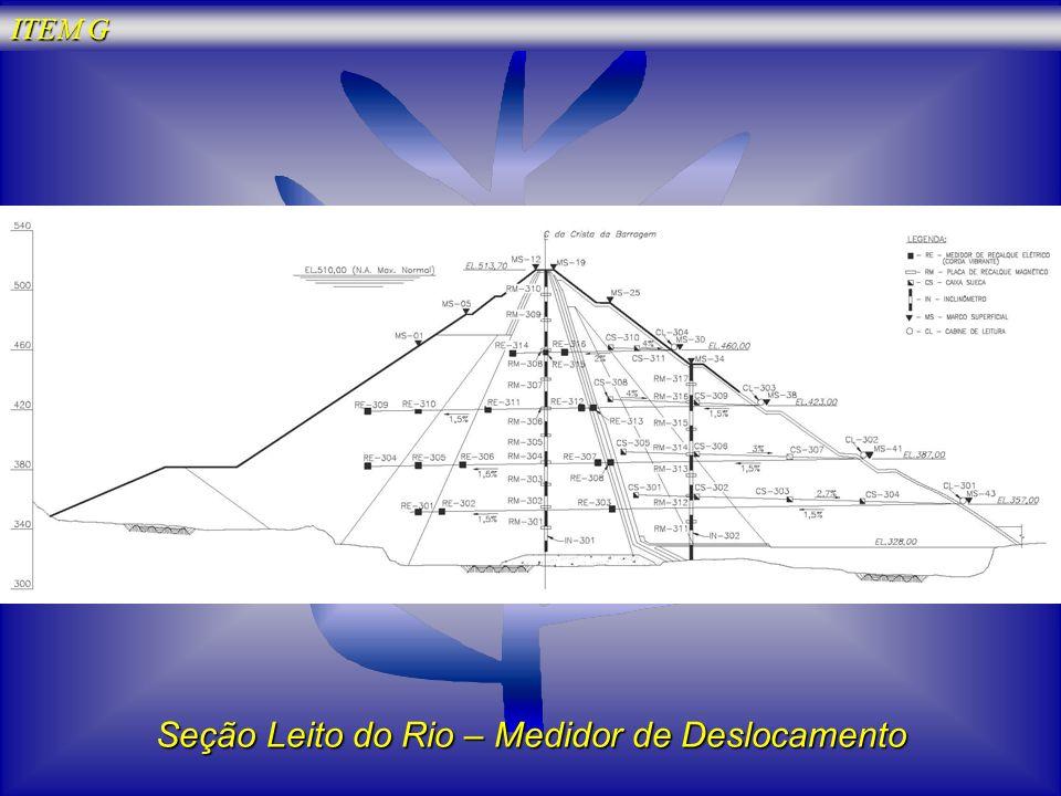 Seção Leito do Rio – Medidor de Deslocamento
