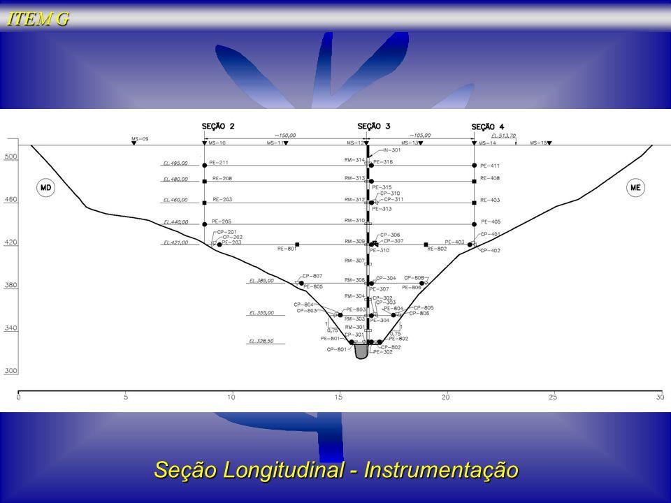 Seção Longitudinal - Instrumentação