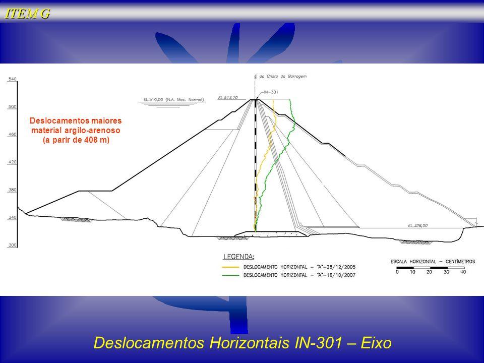 Deslocamentos maiores material argilo-arenoso (a parir de 408 m)