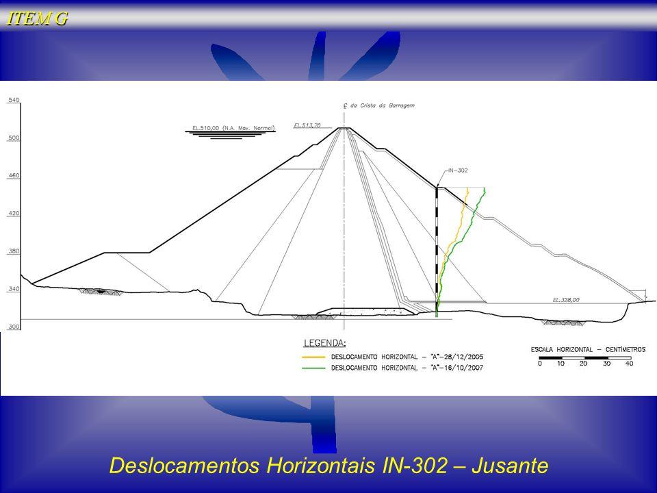 Deslocamentos Horizontais IN-302 – Jusante