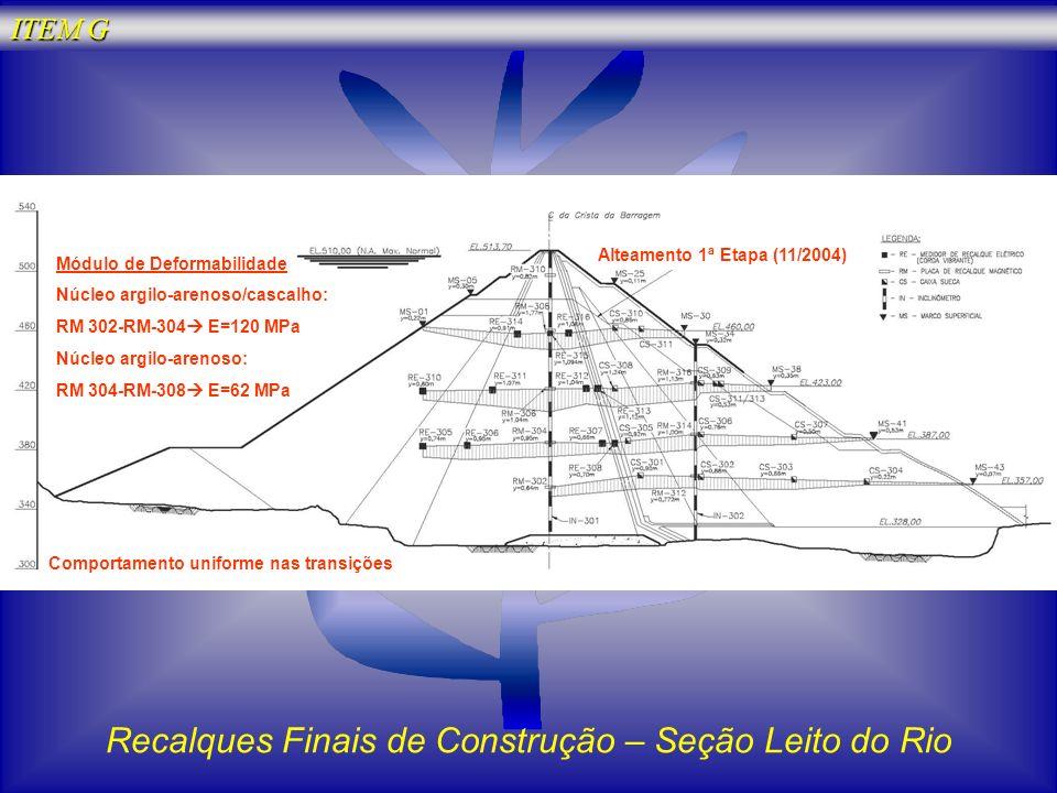 Recalques Finais de Construção – Seção Leito do Rio