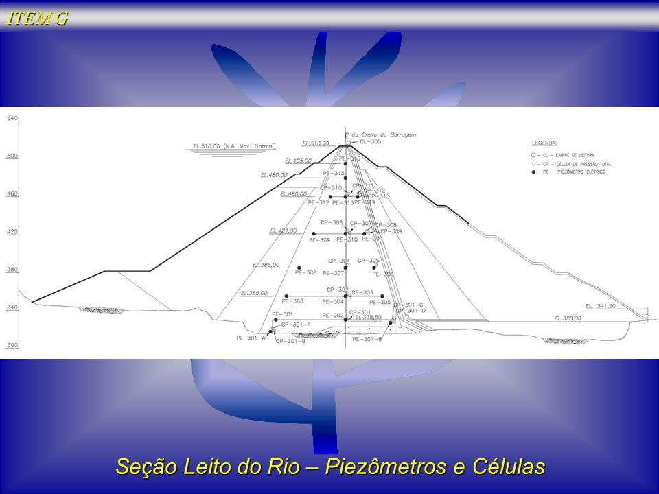 Seção Leito do Rio – Piezômetros e Células