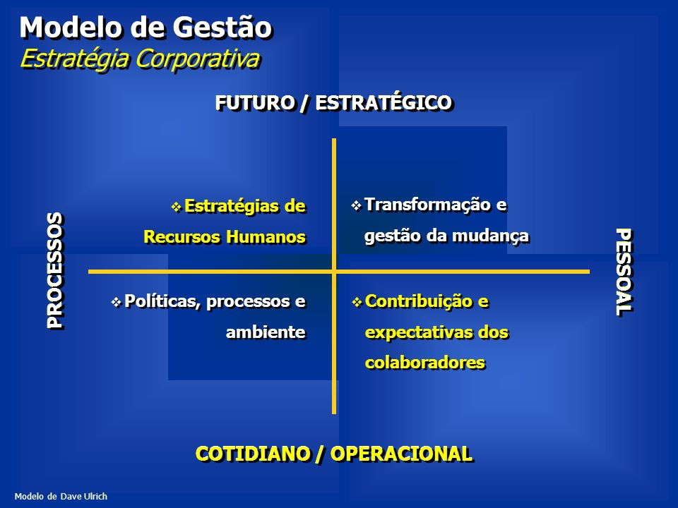 COTIDIANO / OPERACIONAL COTIDIANO / OPERACIONAL