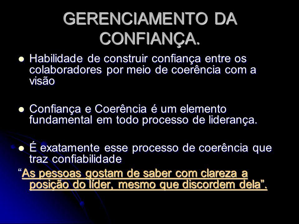 GERENCIAMENTO DA CONFIANÇA.