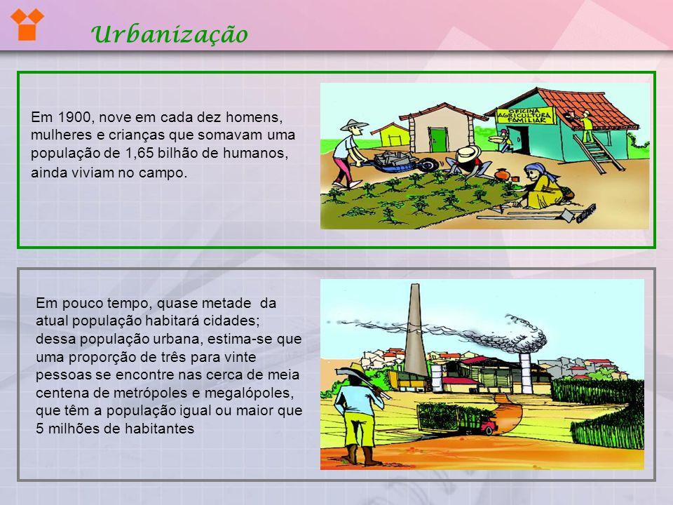 Urbanização Em 1900, nove em cada dez homens, mulheres e crianças que somavam uma população de 1,65 bilhão de humanos, ainda viviam no campo.