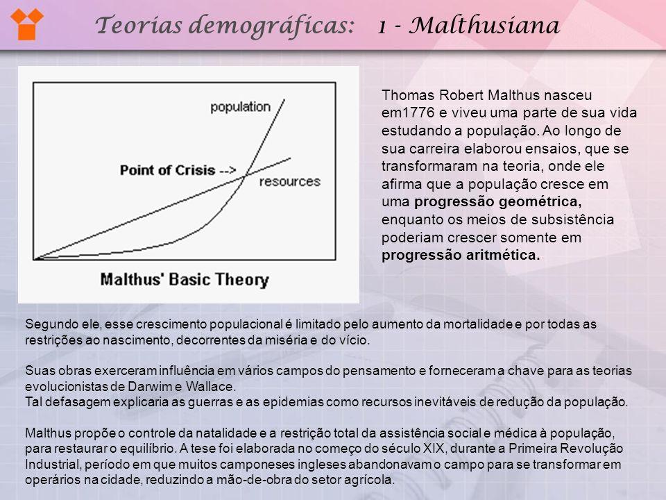 Teorias demográficas: 1 - Malthusiana