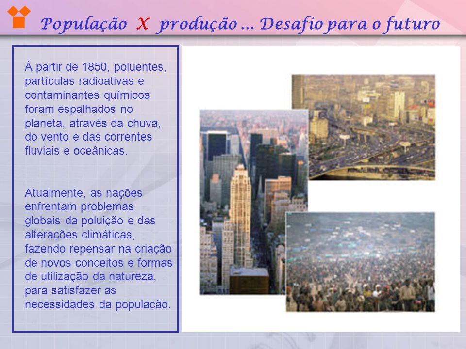 População X produção ... Desafio para o futuro