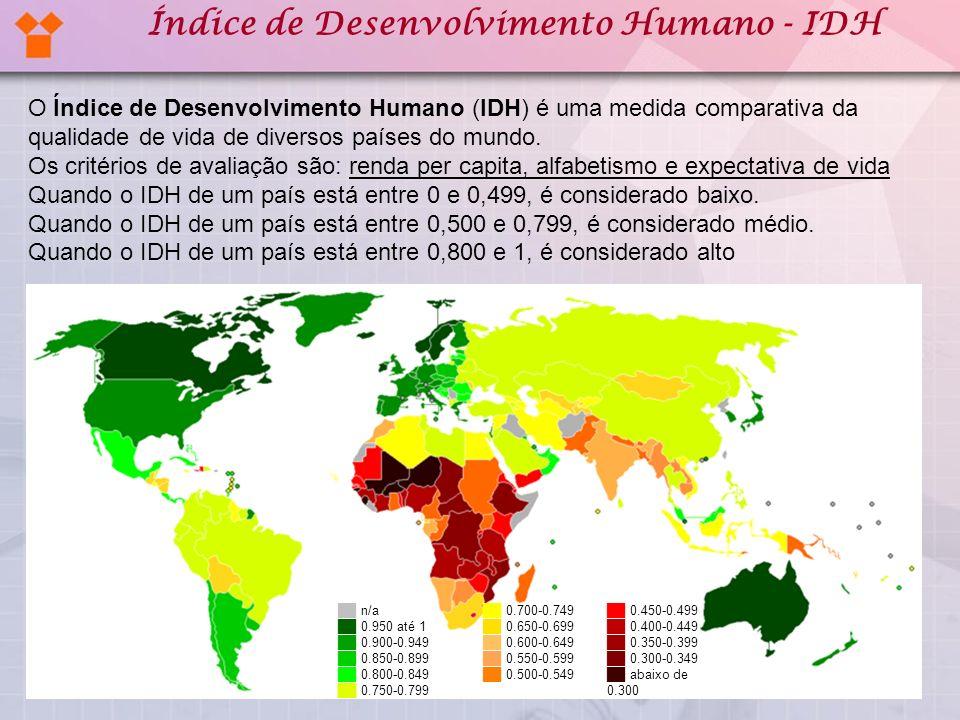 Índice de Desenvolvimento Humano - IDH