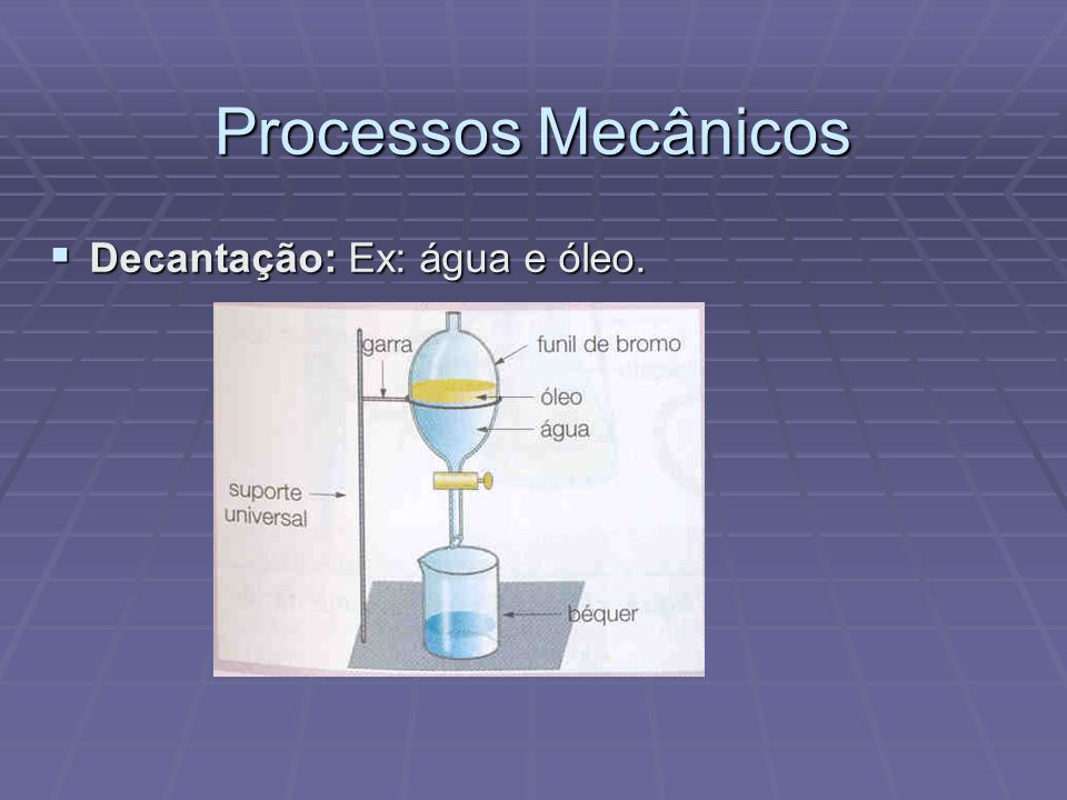 Processos Mecânicos Decantação: Ex: água e óleo.