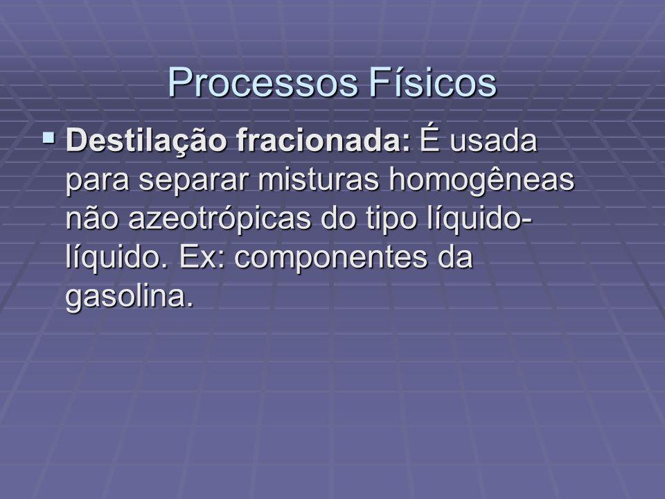 Processos Físicos