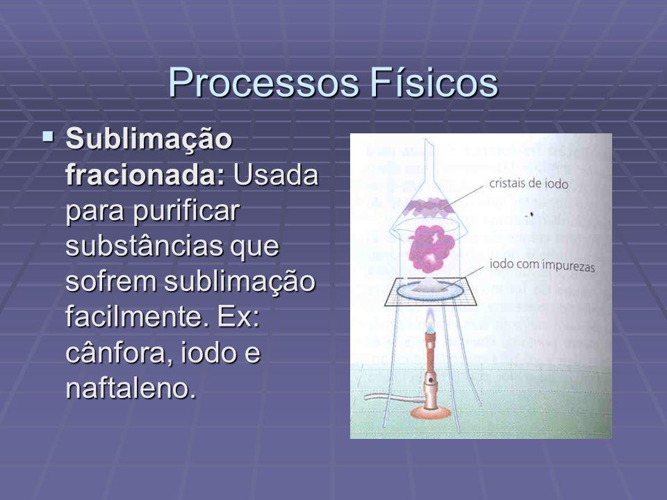 Processos Físicos Sublimação fracionada: Usada para purificar substâncias que sofrem sublimação facilmente.