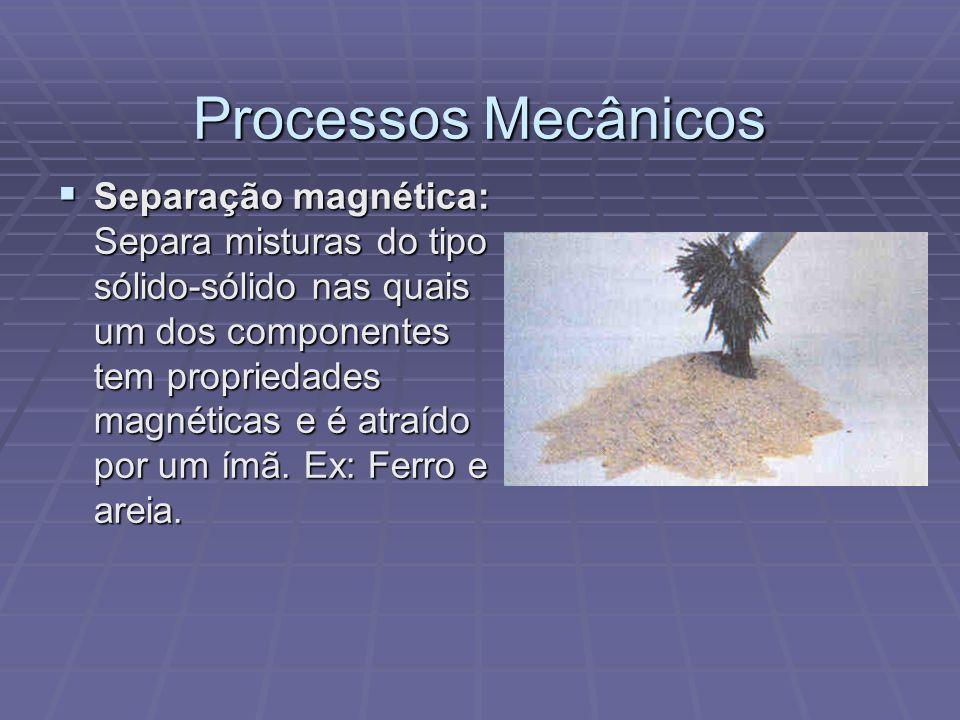 Processos Mecânicos