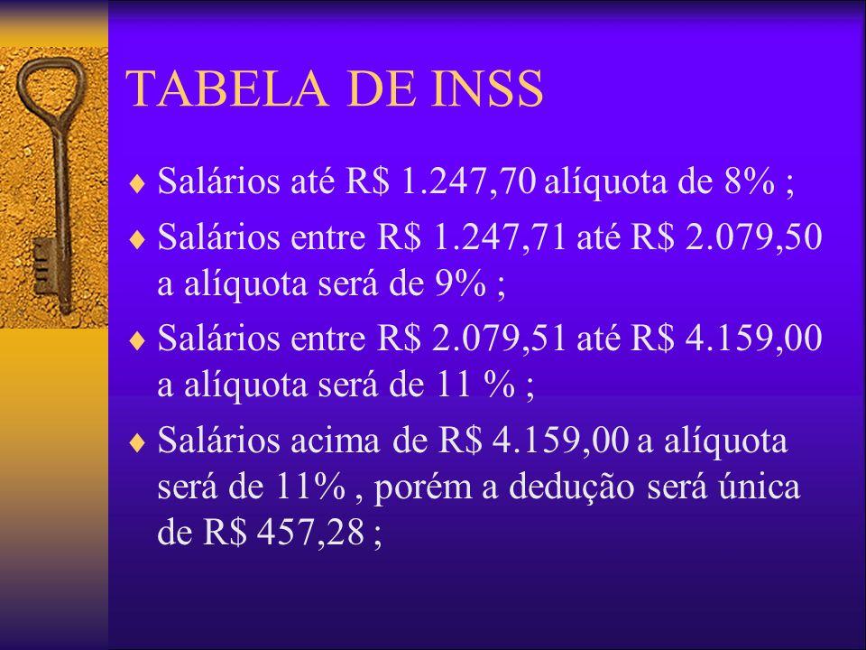 TABELA DE INSS Salários até R$ 1.247,70 alíquota de 8% ;