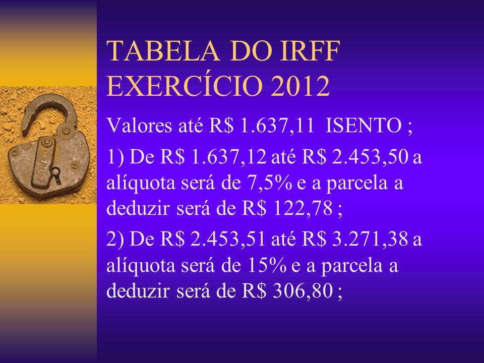 TABELA DO IRFF EXERCÍCIO 2012