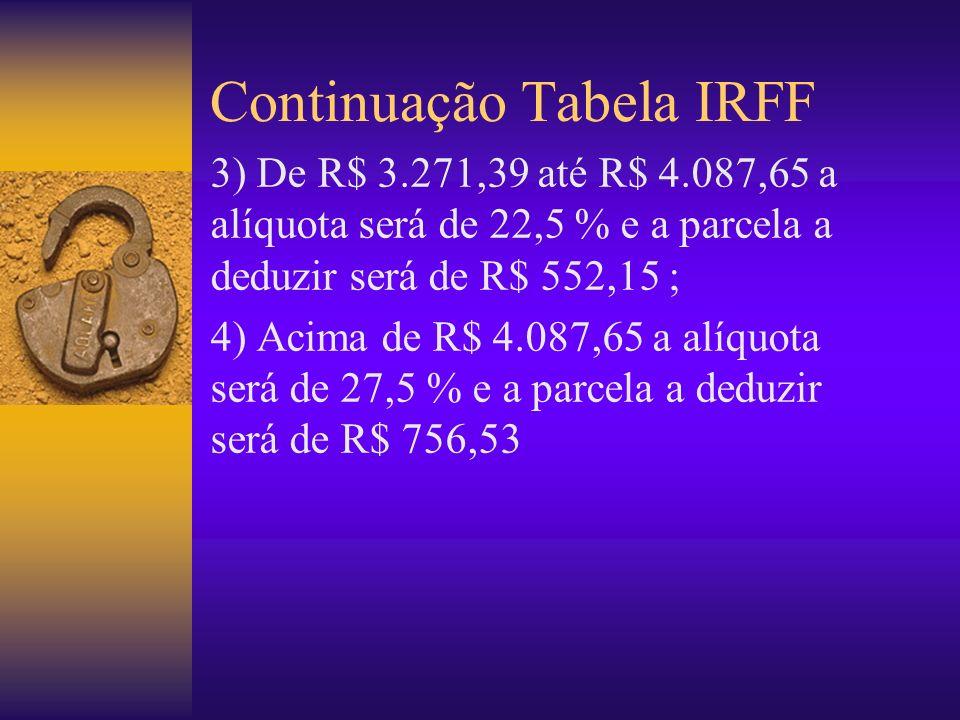 Continuação Tabela IRFF