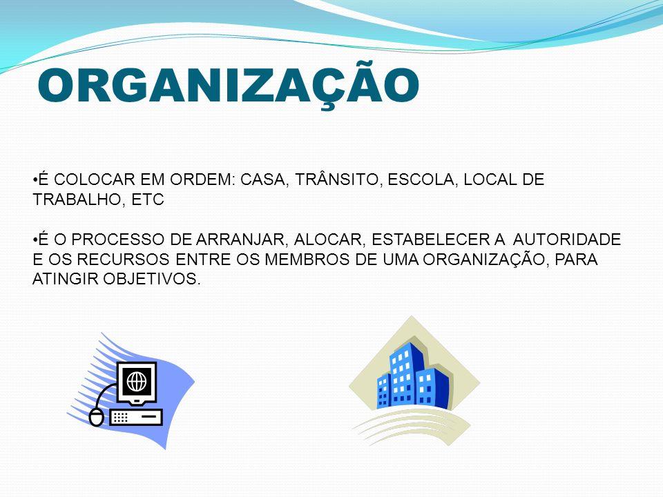ORGANIZAÇÃOÉ COLOCAR EM ORDEM: CASA, TRÂNSITO, ESCOLA, LOCAL DE TRABALHO, ETC.