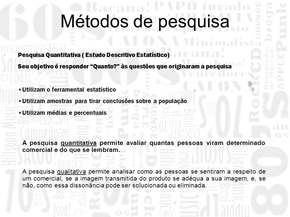 Métodos de pesquisa Pesquisa Quantitativa ( Estudo Descritivo Estatístico) Seu objetivo é responder Quanto às questões que originaram a pesquisa.