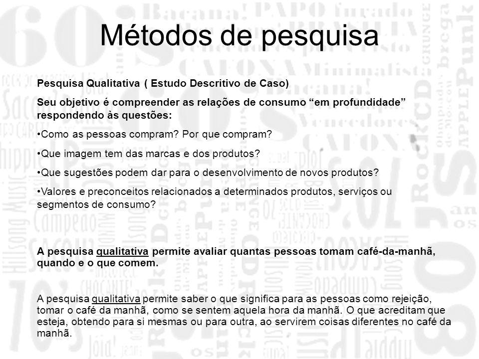 Métodos de pesquisa Pesquisa Qualitativa ( Estudo Descritivo de Caso)