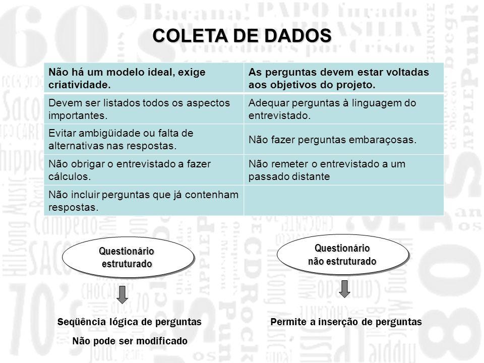 COLETA DE DADOS Não há um modelo ideal, exige criatividade.