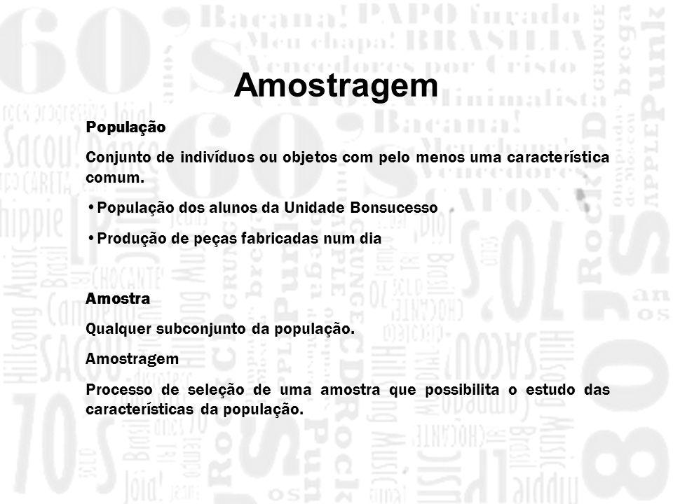 Amostragem População. Conjunto de indivíduos ou objetos com pelo menos uma característica comum. População dos alunos da Unidade Bonsucesso.