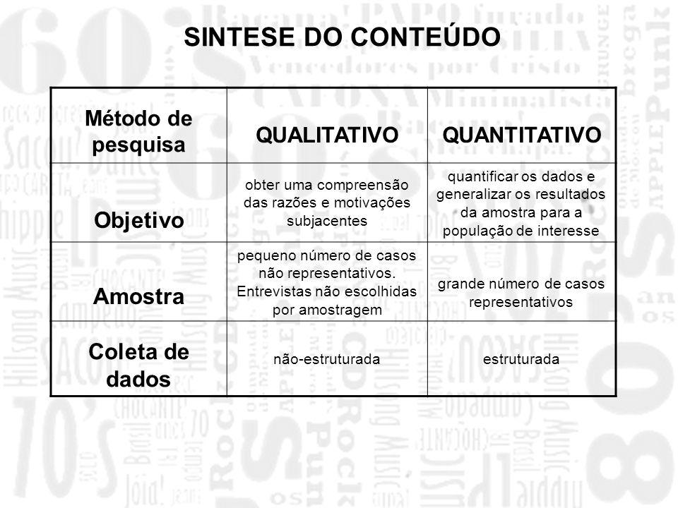 SINTESE DO CONTEÚDO Objetivo Amostra Coleta de dados