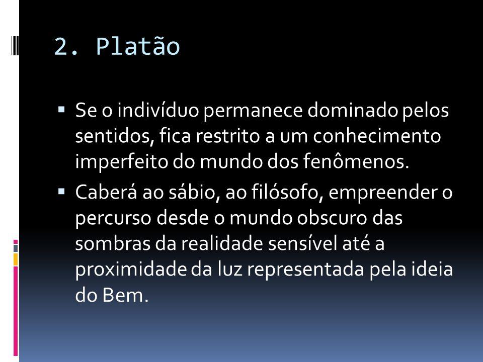 2. Platão Se o indivíduo permanece dominado pelos sentidos, fica restrito a um conhecimento imperfeito do mundo dos fenômenos.