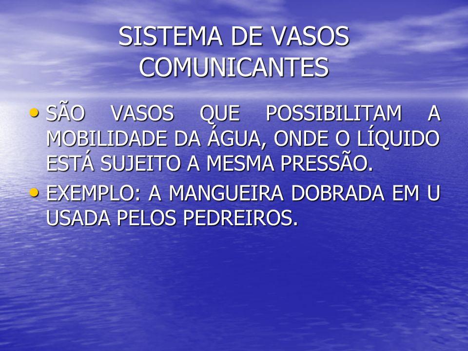 SISTEMA DE VASOS COMUNICANTES