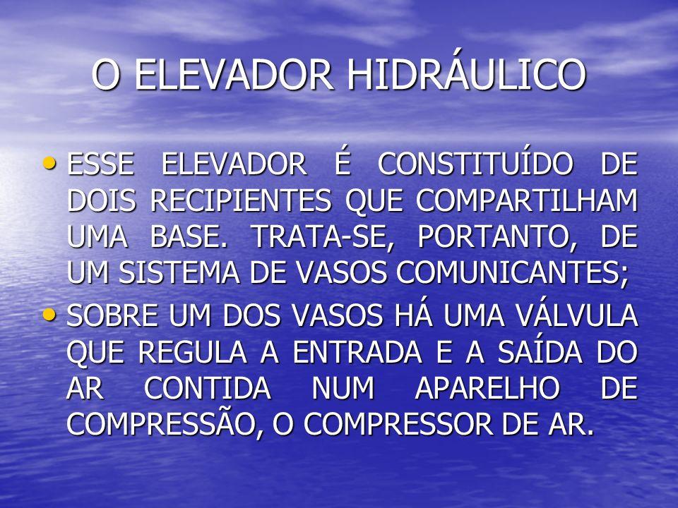 O ELEVADOR HIDRÁULICO