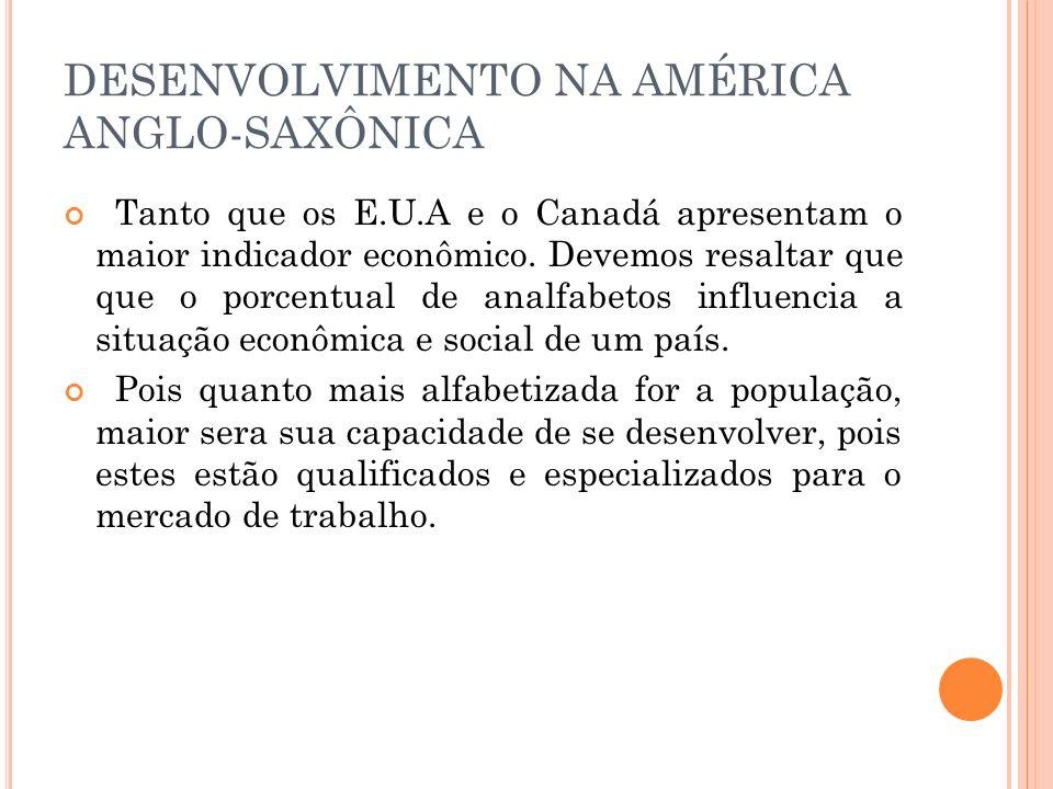 DESENVOLVIMENTO NA AMÉRICA ANGLO-SAXÔNICA
