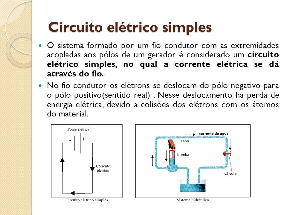 Circuito Eletrico : Aula circuitos em série prof diovani milhorim ppt