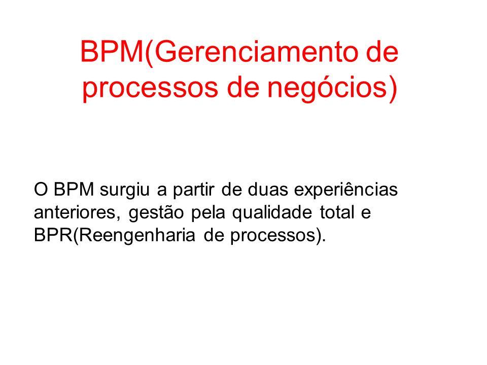 BPM(Gerenciamento de processos de negócios)