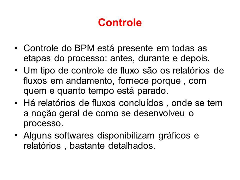 Controle Controle do BPM está presente em todas as etapas do processo: antes, durante e depois.