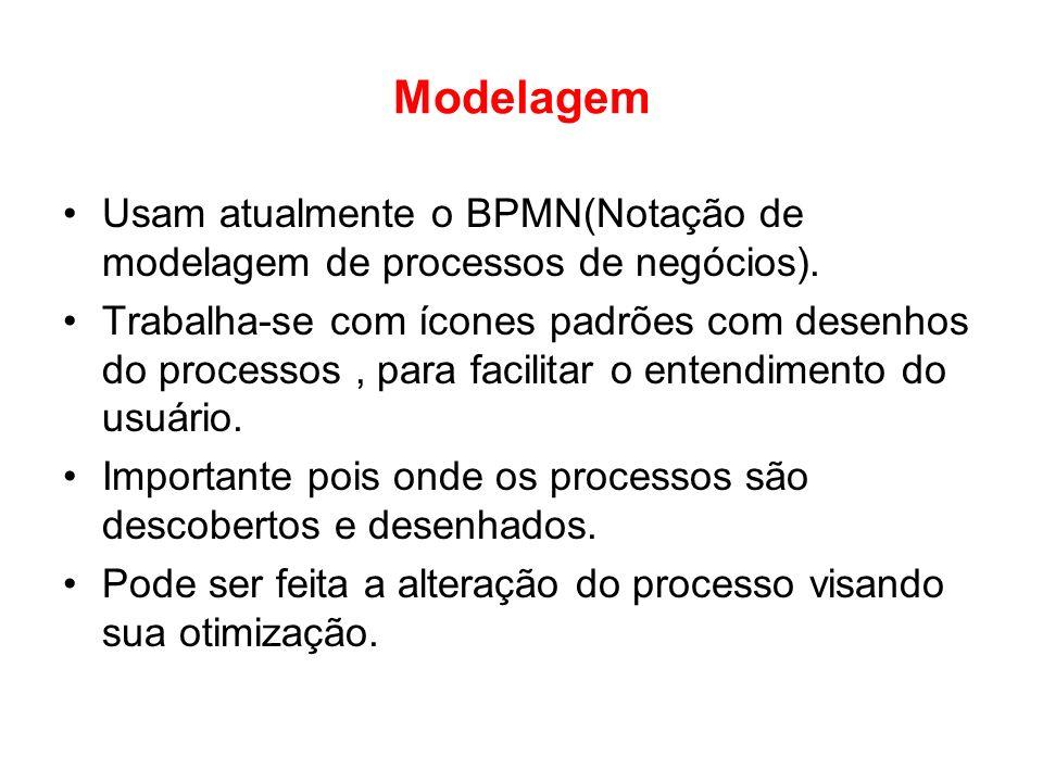 Modelagem Usam atualmente o BPMN(Notação de modelagem de processos de negócios).