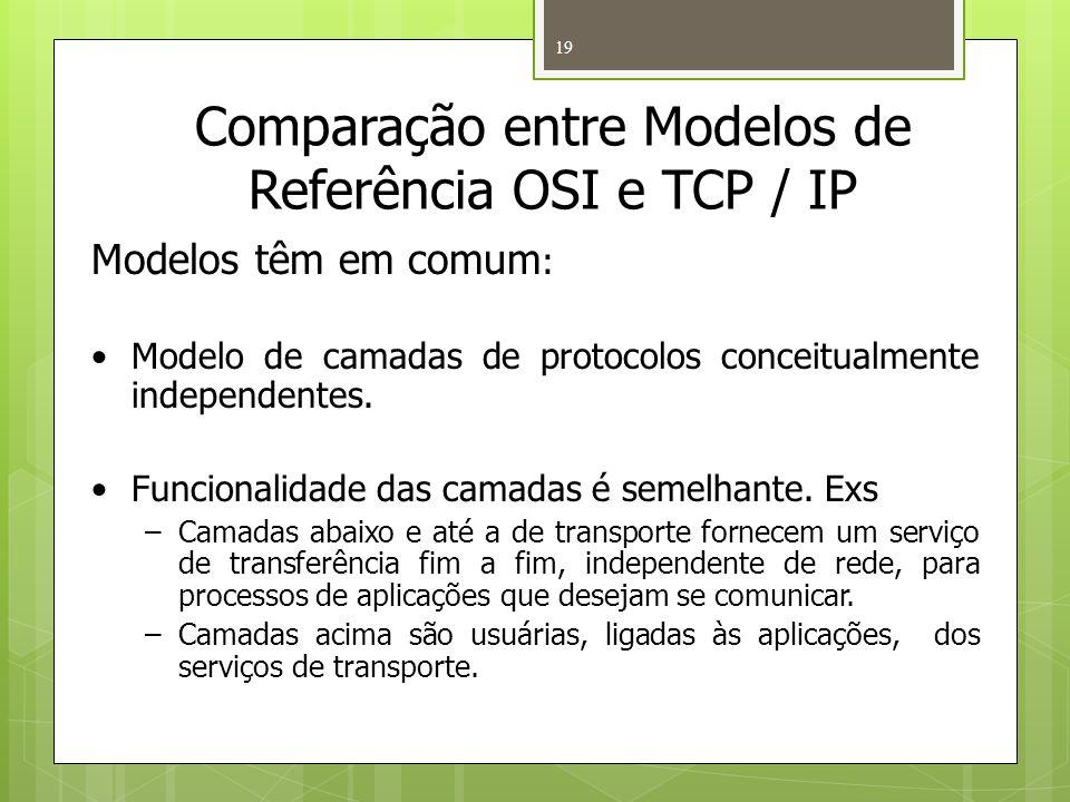 Comparação entre Modelos de Referência OSI e TCP / IP