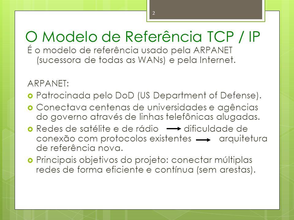 O Modelo de Referência TCP / IP