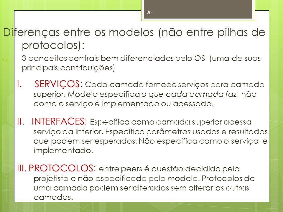 Diferenças entre os modelos (não entre pilhas de protocolos):