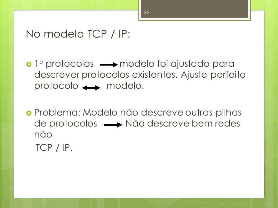No modelo TCP / IP:1o protocolos modelo foi ajustado para descrever protocolos existentes. Ajuste perfeito protocolo modelo.
